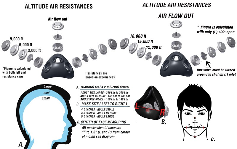 Elevation Training Mask 2.0 from Gaponez Sport Gear